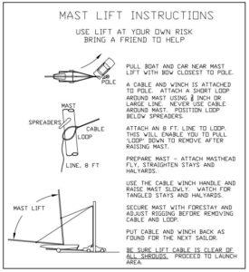 Mast Lift Instructions